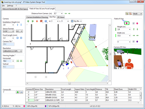 Lowering risk in cctv design for Ip camera design tool