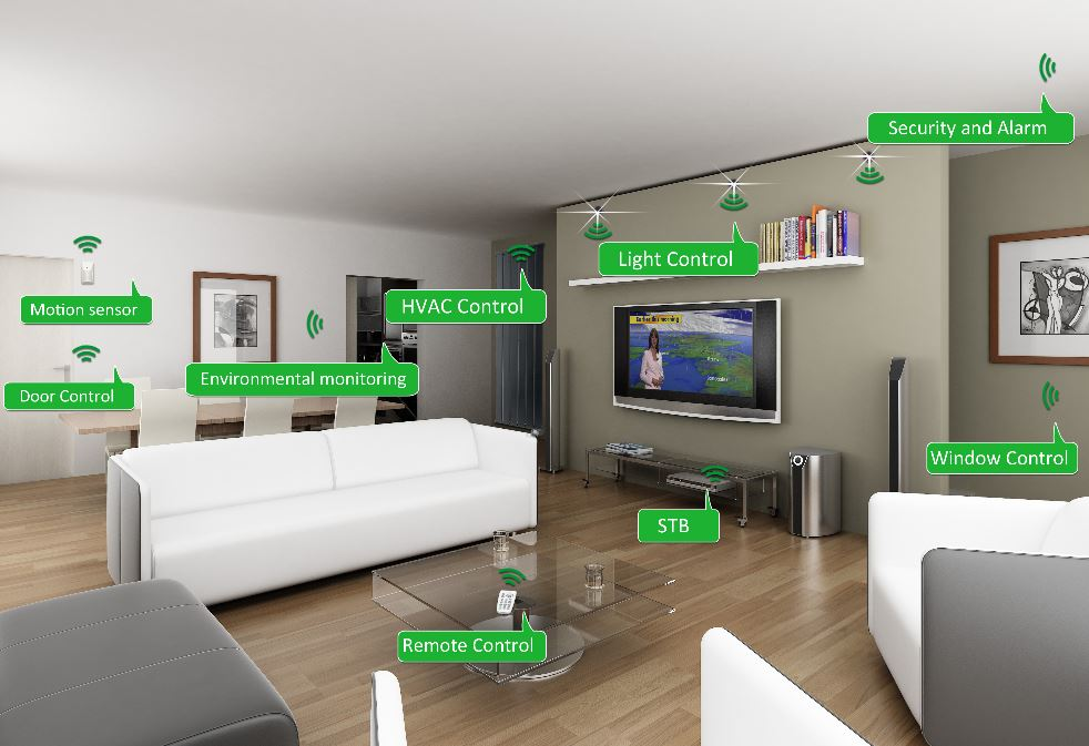 Home Automation Living Room Part 93