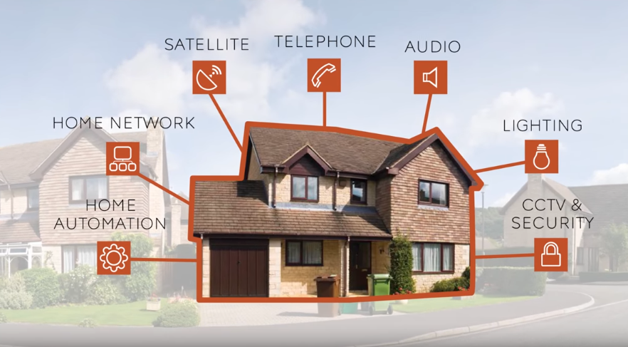 Why smart-home installers should get on board with smart wiring