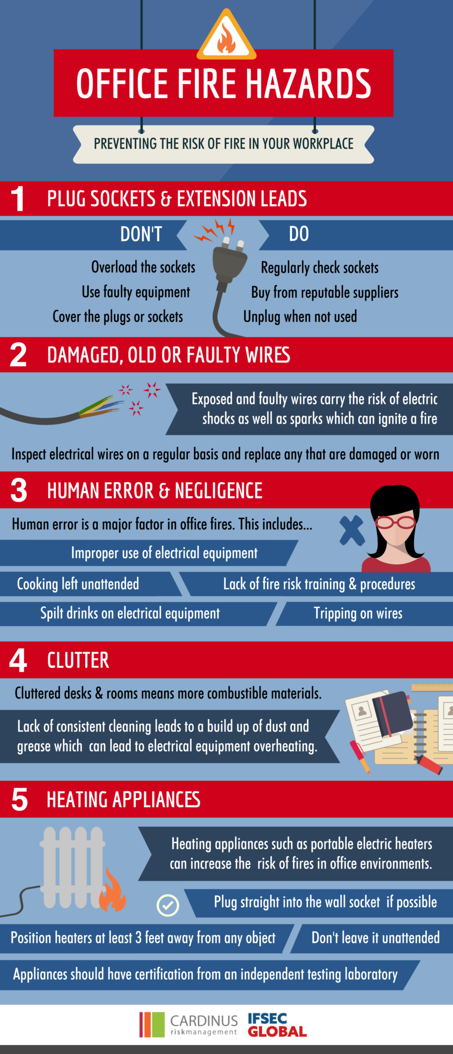Infographic Watch Out For These 5 Office Fire Hazards Total